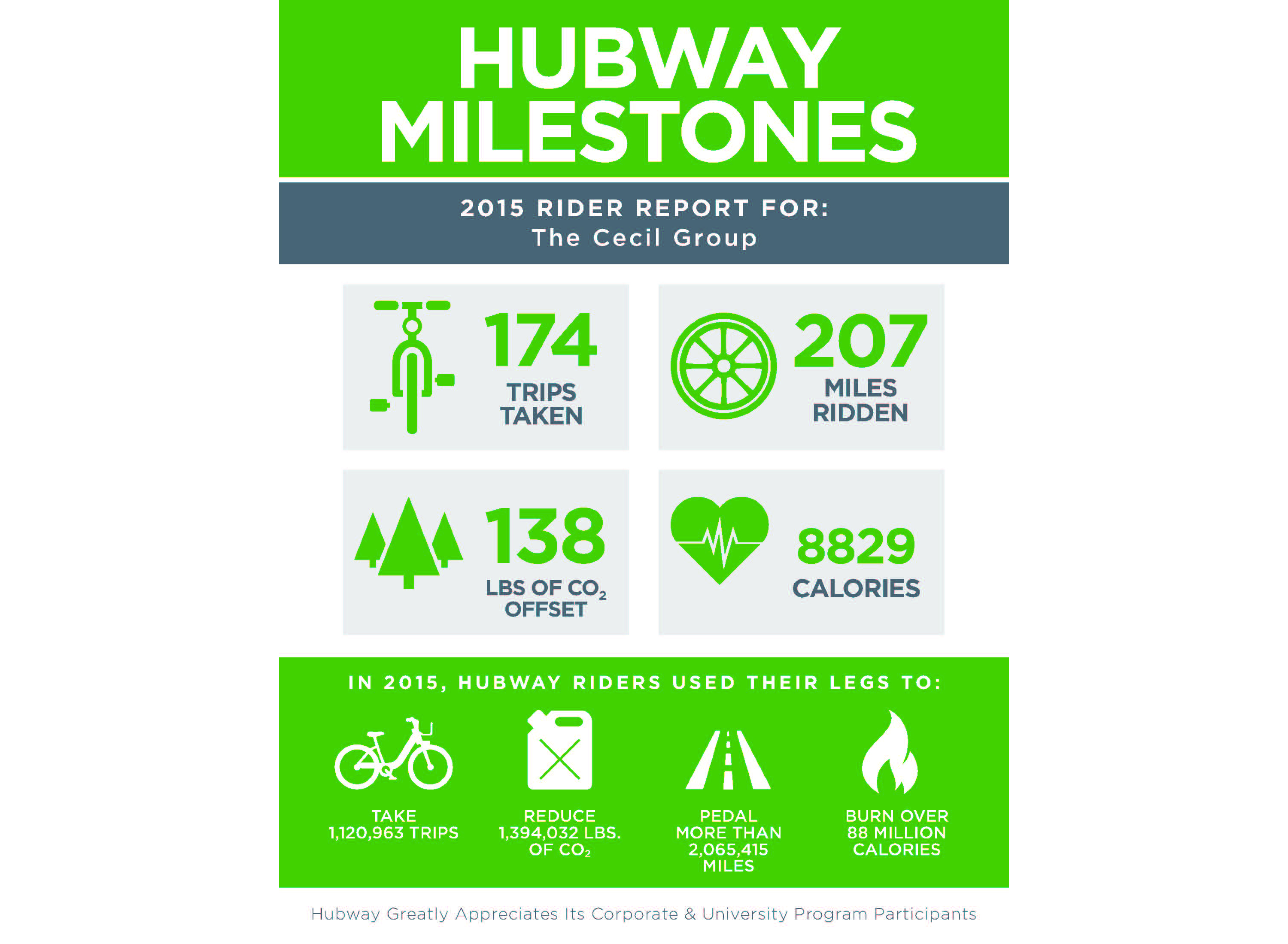 hubway-infographic-2015-the-cecil-group