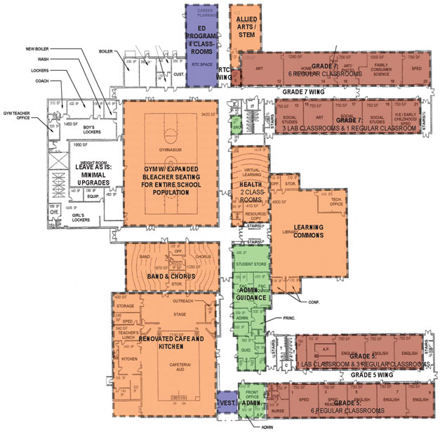 Sanford School plan